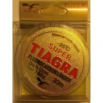 Super Tiagra